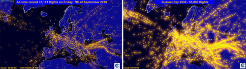 Comparison between the busiest day in 2018 and the projection for the busiest day in 2030. ©EUROCONTROL
