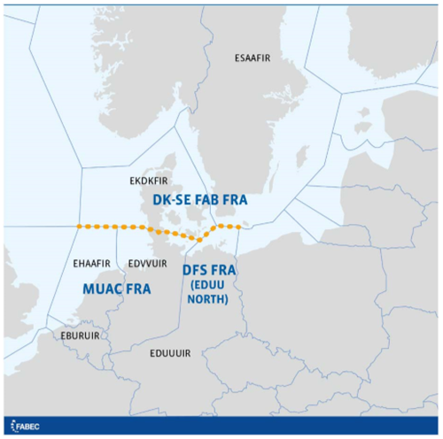 cross-border free route airspace managed by EUROCONTROL's Maastricht Upper Area Control Centre (MUAC), Naviair, LFV and DFS Deutsche Flugsicherung