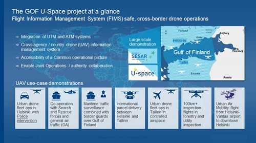 SESAR U-space demonstrations: Safe drone traffic integration in the Gulf of Finland (GOF)
